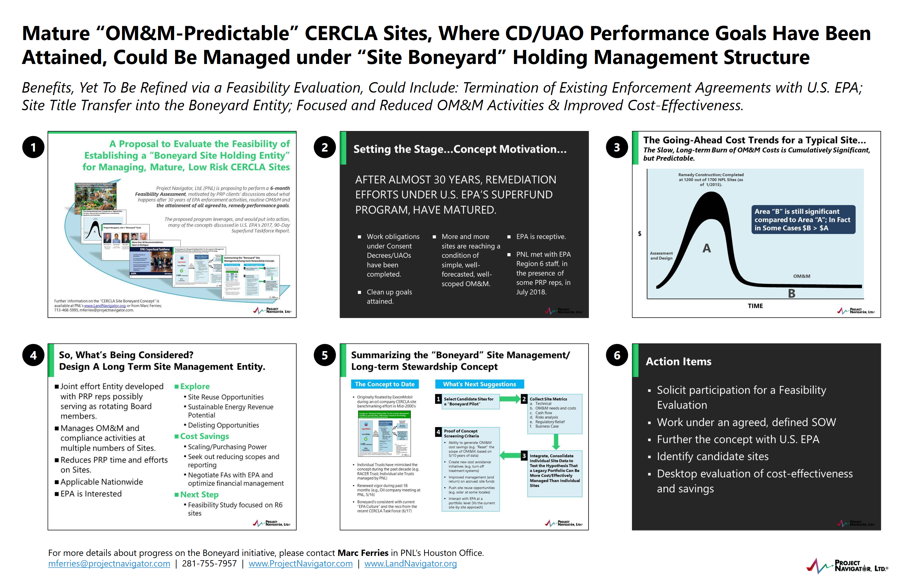"Mature ""OM&M-Predictable"" CERCLA Sites, Where CD/UAO Performance Goals Have Been Attained, Could Be Managed under ""Site Boneyard"" Holding Management Structure"